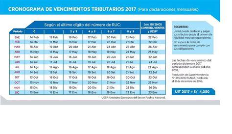 sunat cronograma dj anual 2016 tabla de vencimientos dj anual sunat vencimiento precios