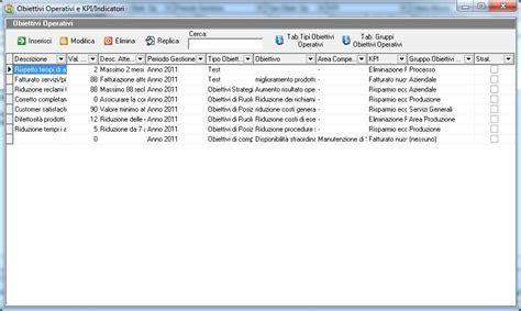 qlikview resume sle 16 images qlikview developer cover