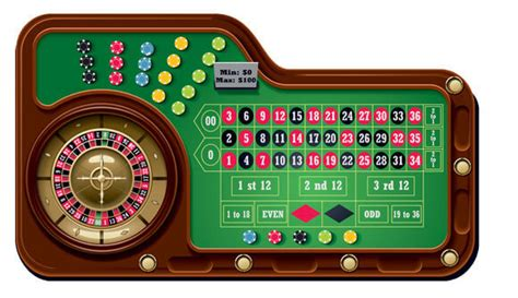 how to get the roulette odds on your side read how at cuk