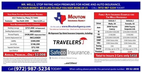 travelers home insurance with best picture collections