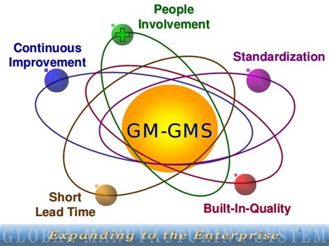 gms motors taking lean to the enterprise