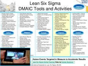 improve phase lean six sigma tollgate template