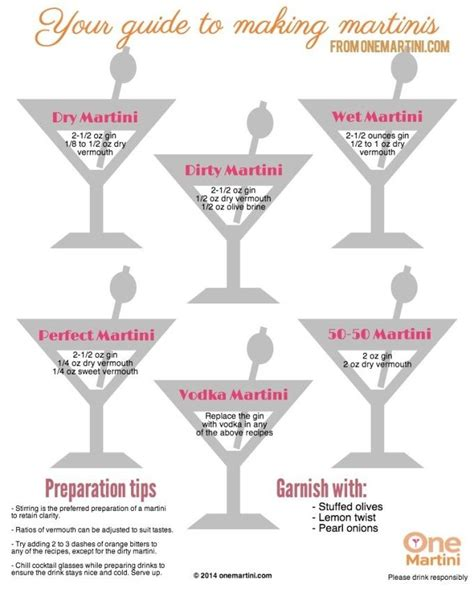 martini recipe martini recipes food martinis