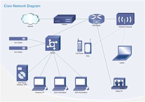 Office Floor Plan Symbols cisco network diagram templates and examples
