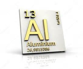 aluminum form periodic table of elements stock photo