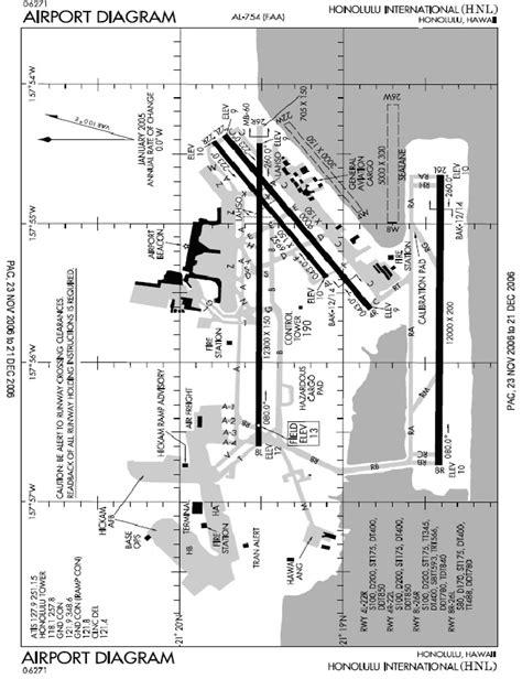 honolulu airport diagram getting there trip report hawai i dec 2006