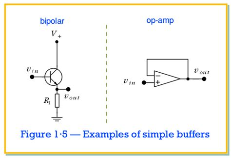 transistor buffer power lifier buffers and current lifiers