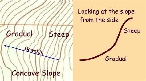 hill pattern analysis easy mapwork topographic map interpretation