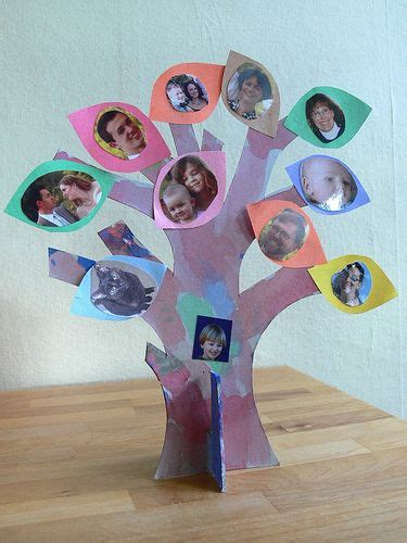 family crafts for family themed crafts for preschoolers family theme