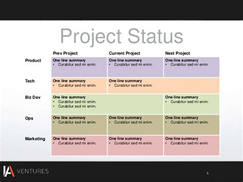Investor Update Template Project Deck Template
