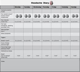 Printable Migraine Diary Template by Printable Headache Log Calendar Template 2016