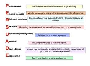 Essay Writing Techniques by Types Of Persuasive Devices Search Engine At Search