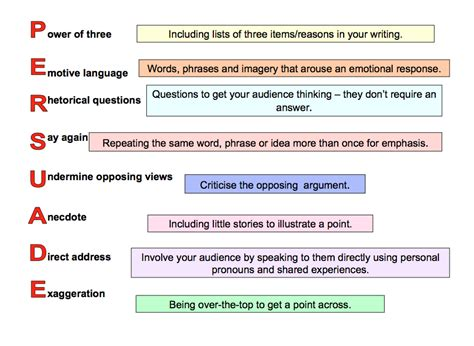 Persuasive Techniques Essay by Types Of Persuasive Devices Search Engine At Search