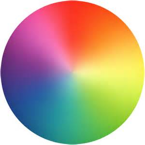 color wheel css how to hsl and hsla color models