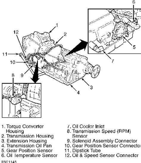 volvo  automatic transmission diagnosis service manual