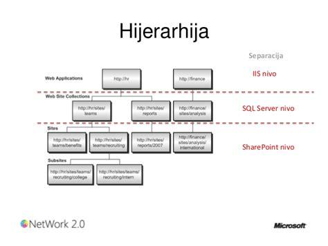 javascript workflow designer javascript workflow designer ui phpsourcecode net