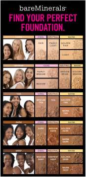 how to your foundation color bareminerals find your foundation feelunique