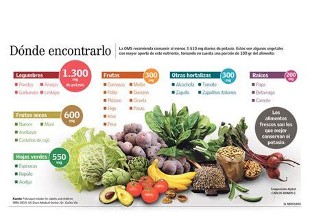 alimento acido 191 qu 233 alimentos contienen m 225 s potasio comida con potasio