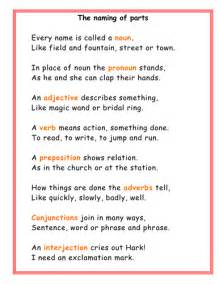 poem to remember what nouns adverbs etc are by davisonl