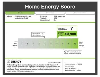 design home star score energy efficient home design department of energy
