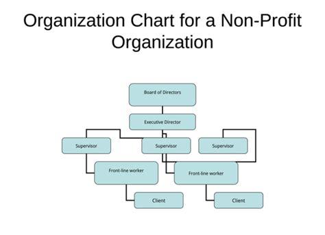 non profit organizational chart 5 best sles
