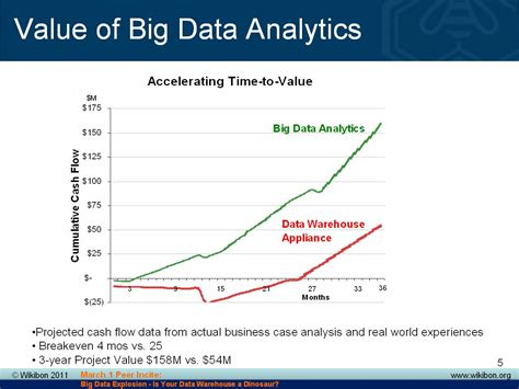 big data economics towards data market places nature of data exchange mechanisms prices choices agents ecosystems books big data analysis comparisons financial impacts wikibon