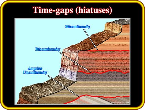 bedding geology seismostratigrapy18