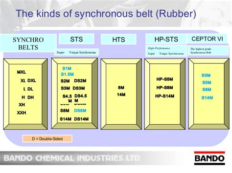 clean rubber sts presentation of bando resized