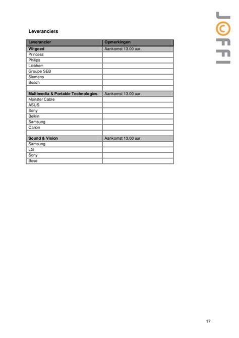 Minor Eventmanagement Draaiboek Bcc minor eventmanagement draaiboek bcc