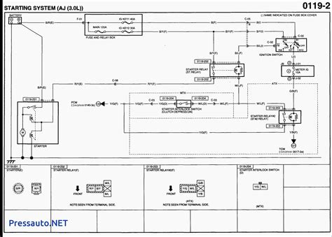 2005 mazda 6 ecu location wiring diagrams wiring diagram