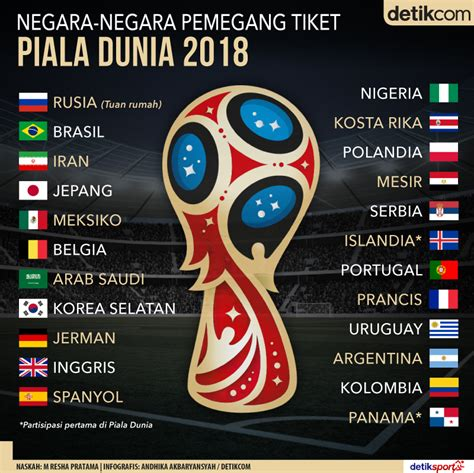 souvenir negara prancis 23 sudah ada 23 negara ke rusia sembilan lagi menyusul