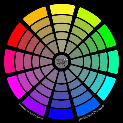 160 best images about 21st century color rgb cmy on color names hue and color