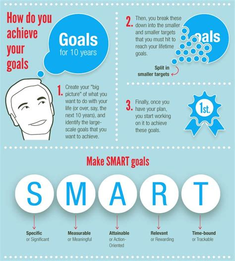 setting goals template 59 best visual goal setting images on goal