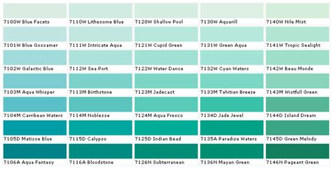 green blue paint colors blue green color chart www pixshark com images