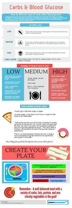 healthy fats blood sugar diabetes blood sugar levels chart printable diabetes