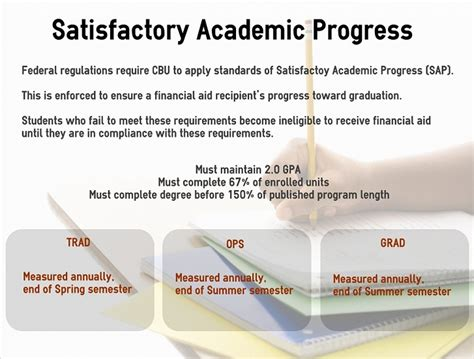 Financial Aid Satisfactory Academic Progress Appeal Letter Sle appeal letter for financial aid reinstatement image