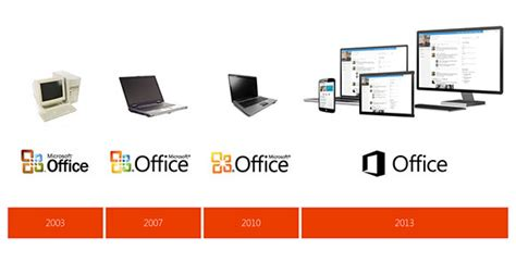 Office Versions Ms Office 2010 Or Ms Office 2013 187 Tech Teachers
