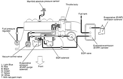 2 4 Liter Mitsubishi Engine Diagram Downloaddescargar Com