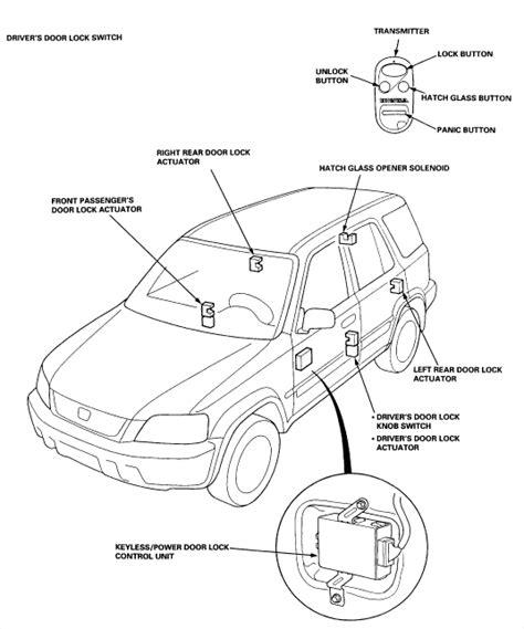 2004 jeep drivers door wiring harness wiring