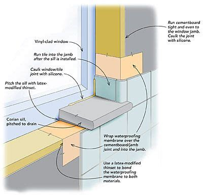 how to install a shower in an existing bathtub sealed joints when installing a window in a tiled shower
