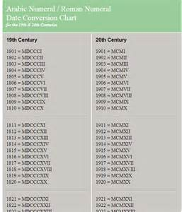 best 25 1991 in roman numerals ideas on pinterest 1993