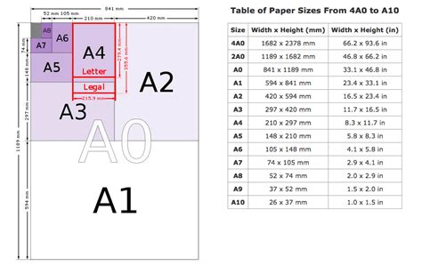 What Size Is A4 Paper Folded In Half - to fold or not to fold 6 layout options for your next