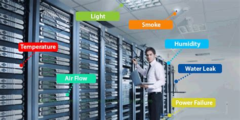 temperature server room data center server room temperature environment monitoring uae