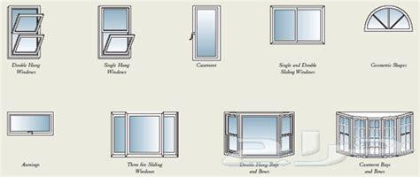 types of bathroom windows ستائر شتر ألمنيوم مانعة للغبار والضوء والصوت