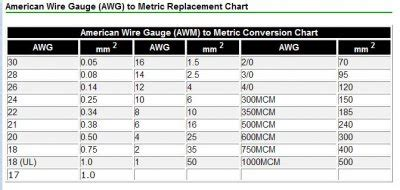Similiar awg welding cable ampacity chart keywords metric wire amperage chart metric wire size chart keyboard keysfo Gallery