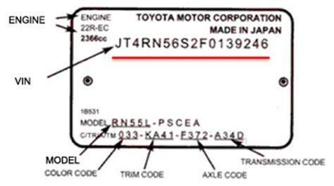 Toyota Vin Number Toyota Vin Toyota Vehicle Identification Number
