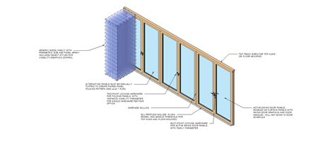curtain wall system manufacturers curtain wall system manufacturers full glass curtain wall
