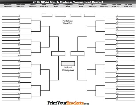 2015 ncaa basketball march madness bracket march madness 2015 printable bracket best printable ideas
