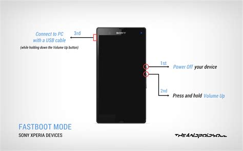 Tutup Usb Xperia Zr how to boot into sony xperia zr fastboot mode the