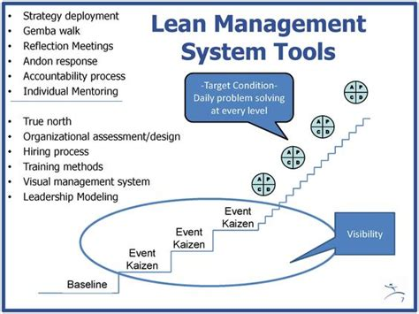 true kaizen management s in improving work climate and culture books lean management system tools lean manufacturing